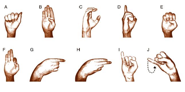 Non, la langue des signes  n'est pas universelle