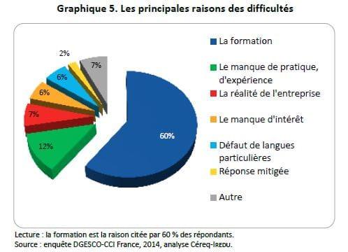 Langues et entreprises3